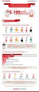 Infografia_preocupacion
