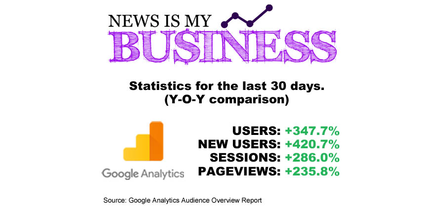 User traffic up 348% at redesigned News is my Business site