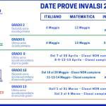 Test Invalsi Marzo 2021