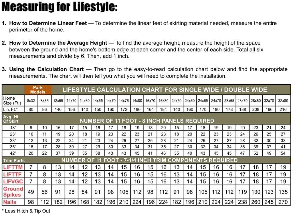 Mobile Home Skirting Chart