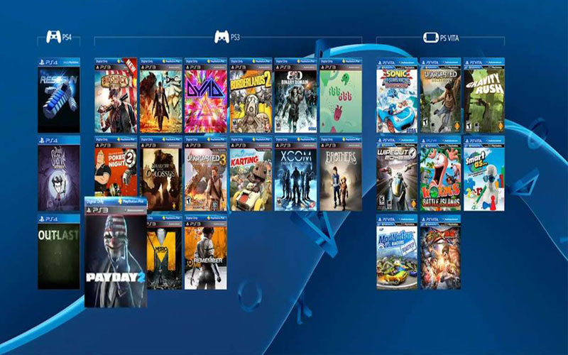 What is the PS Plus Collection? | Game list and pricing ...