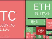 Top 5 cryptocurrencies to watch this week: BTC, BNB, ADA, LTC, LINK