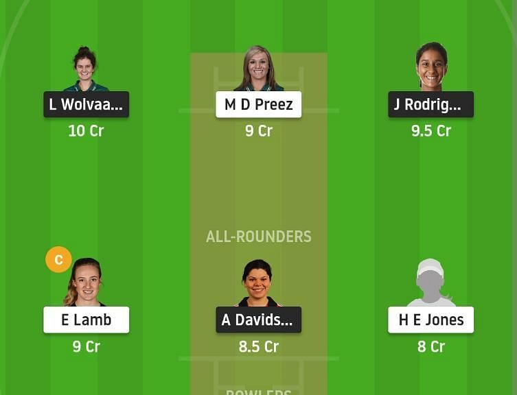 NOS-W vs MNR-W Dream11 Prediction: Fantasy Cricket Tips, Today's Playing 11 & Pitch Report For The Hundred Women's Match 26
