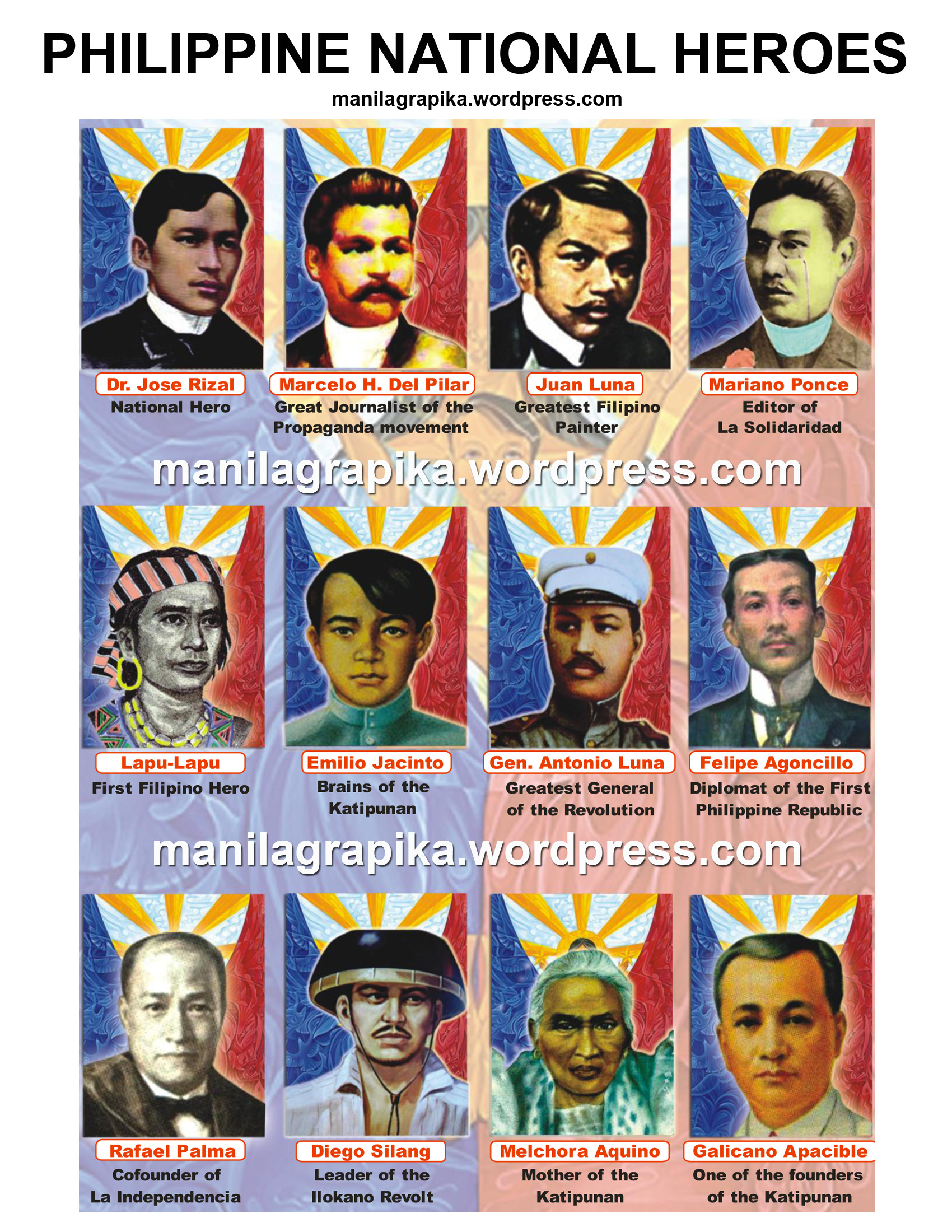 Picture Philippine National Heroes And Names List 2019