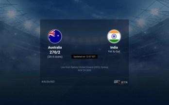 Australia vs India live score over 2nd ODI ODI 36 40 updates | Cricket News
