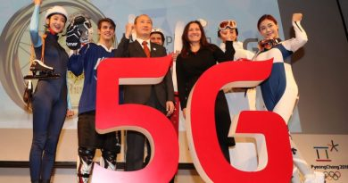 Chinas Launches 5G Service