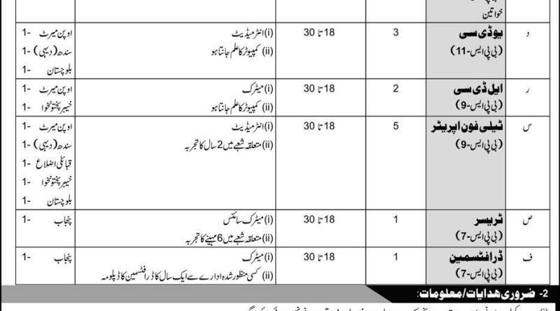 Ministry of Defense Jobs November 2019