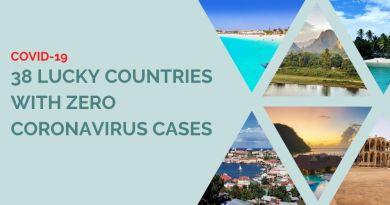 38 Lucky Countries With Zero Coronavirus Cases