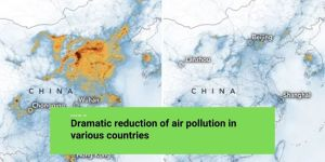 Dramatic reduction of air pollution in various countries