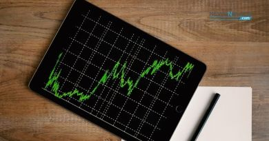 Best Time Frame to Trade Binary Options