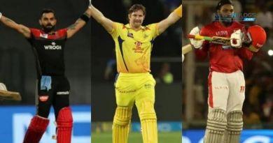 Top 5 Batsmen With The Most IPL Centuries 2021