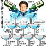「アベノミクス失敗を世界経済に責任転嫁」民進党・山尾氏