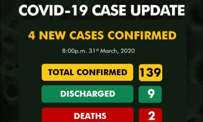 BREAKING 4 New COVID-19 Cases Recorded In Nigeria, See Affected States