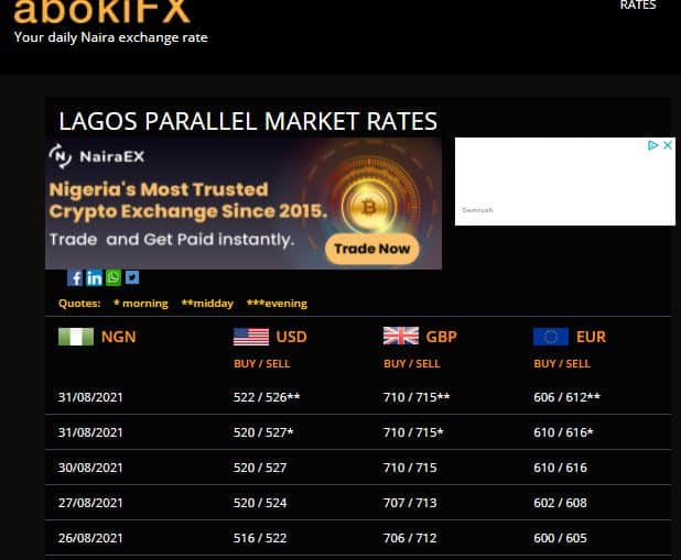 Dollar To Naira Exchange Rate Today 31st August 2021 (Black Market Rate)