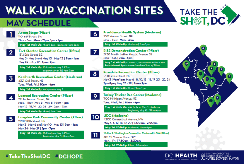 Map showing where to get covid vaccine in D.C.