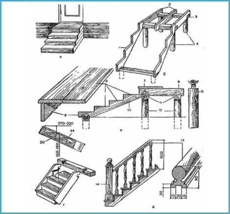 Деревянное крыльцо для дома – Крыльцо деревянного дачного ...