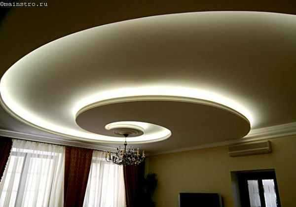 Светодиодная лента на потолке натяжном фото – монтаж ...
