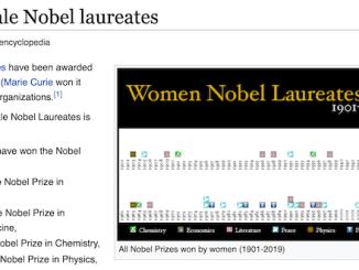 Women Nobel
