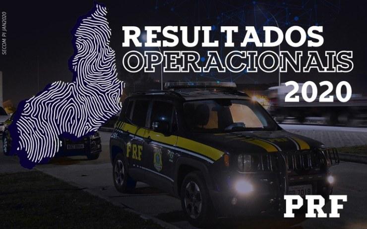 PRF apreendeu R$ 17 milhões em drogas no Piauí em 2020