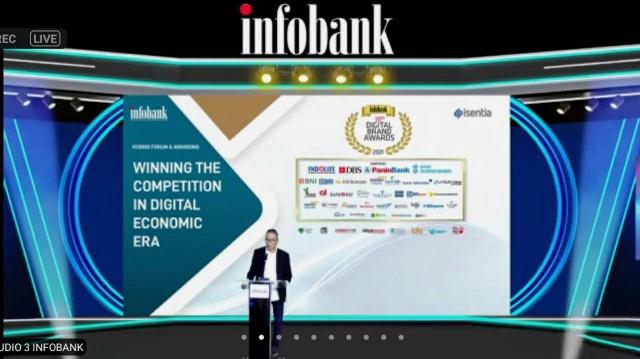 INFOBANK-2021