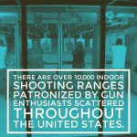 The Hidden Danger Of Air Quality in Indoor Firing Ranges
