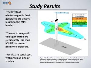 Herbst AMI RF Study Summary Presentation