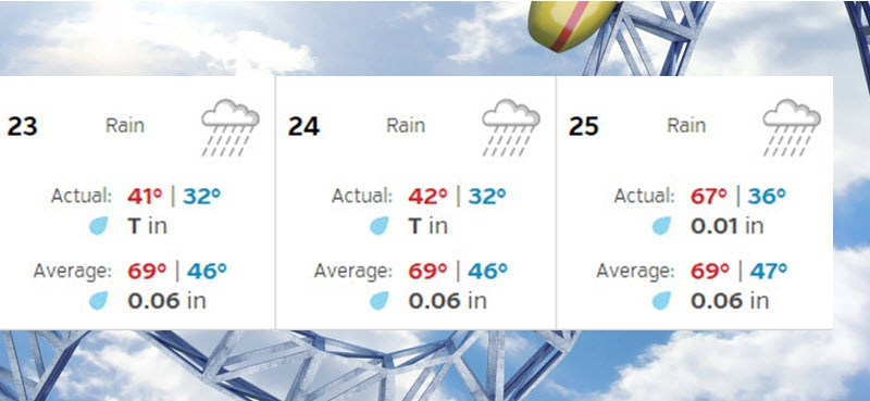 (Image) rollercoaster weather