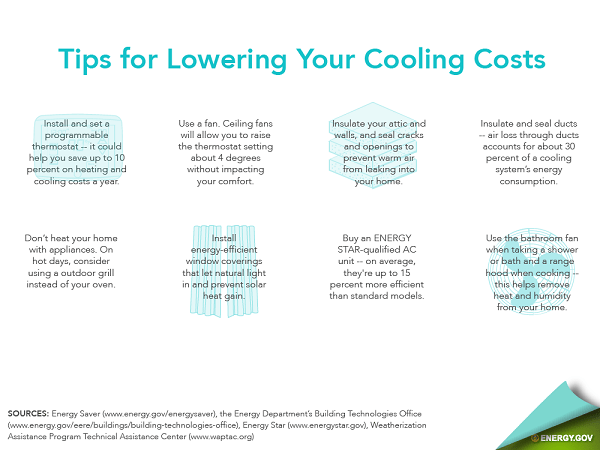 homeCooling tips2