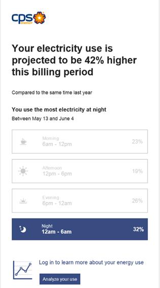 high bill alert sample