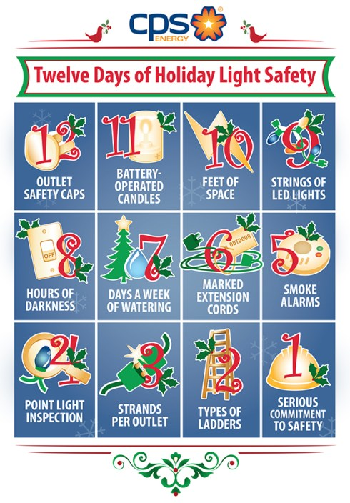 (Image) Twelve Day of Holiday Safety poster