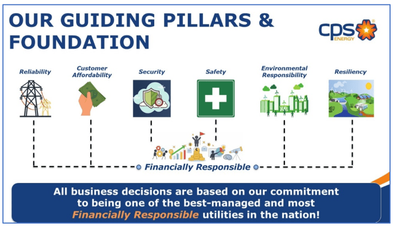 Chart for CPS Energy GUilding Pillars & Foundation