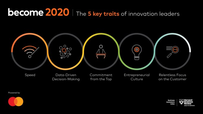 Become 2020 - Innovator Traits