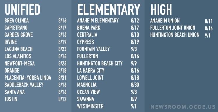 2021-22 school start dates