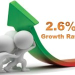 Economy crawls to 2.6% growth rate  -Finance Minister
