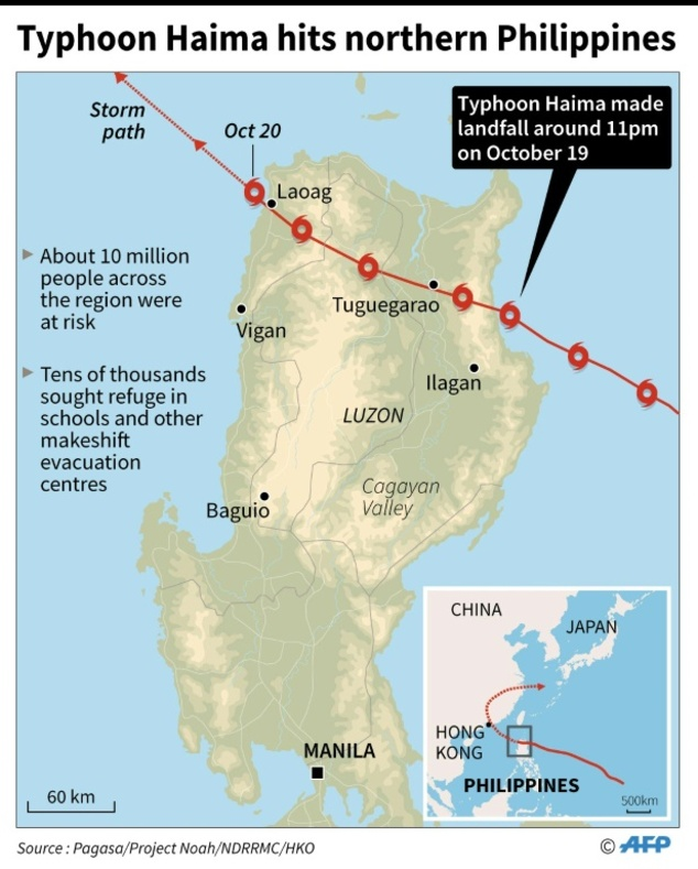 Close-up map of northern Philippines showing the path of Typhoon Haima ©-, - (AFP Graphic)