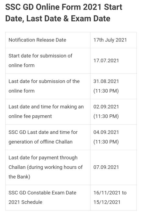 SSC-GD-Recruitment-2021