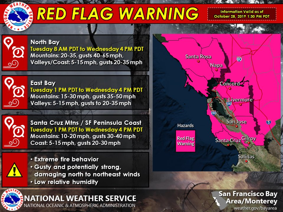 25 million Californians are under red flag warnings in  as fires burn across the state