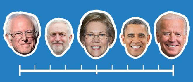 The Democratic Party's Identity Crisis: How left-wing is the Democratic field?