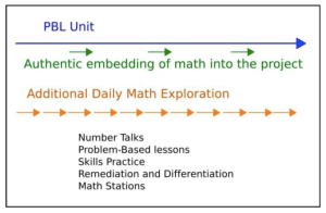 pbl-math