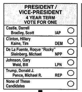 None of These Candidates