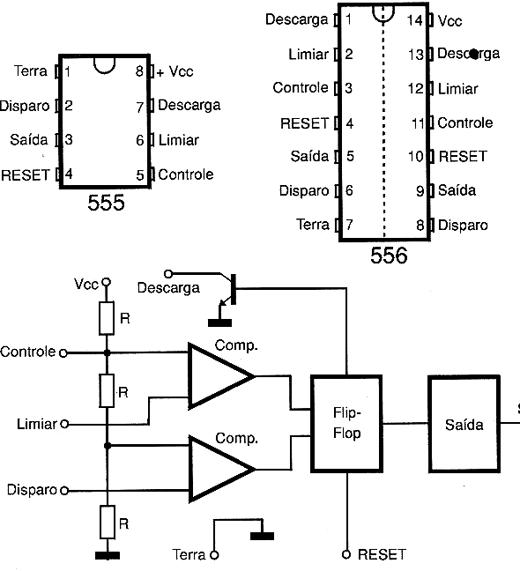 Diagrama de blocos e pinagem.