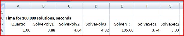 Relative speed of functions