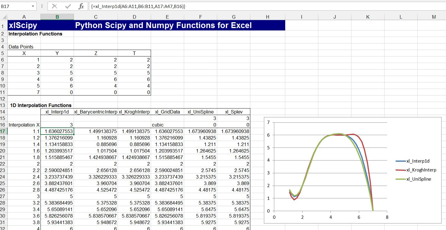 Numpy And Scipy For Excel