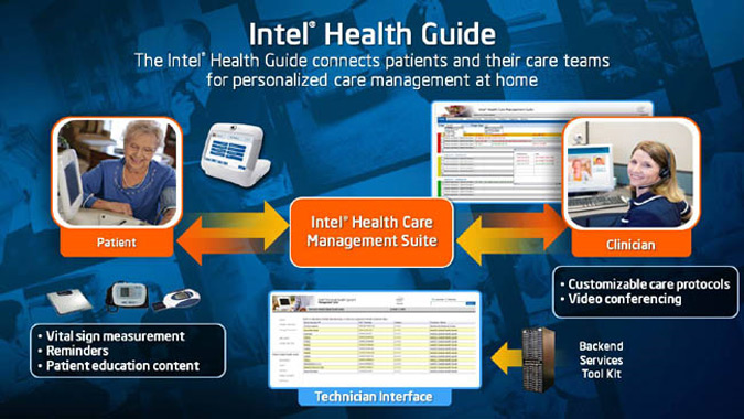 intc_health_guide_675.jpg