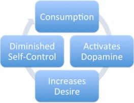 dopamine1