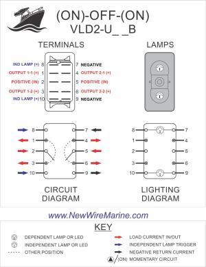 Windlass Illuminated Rocker Switch | Contura V  backlit