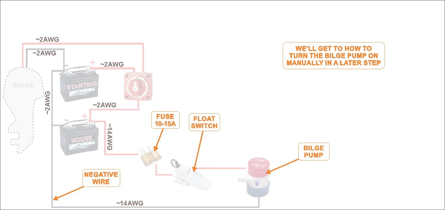 Wiring Bilge Pump Switch Up With Electrical Diagrams Fan