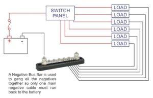 Terminal Blocks | Bus Bars | Studs | Marine Grade | New Wire Marine