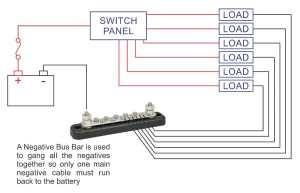 Marine Bus Bar   150A Rated   CommonNegative Bus Bar