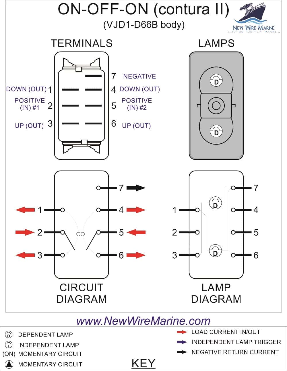 Livewell Timer Wiring Diagram Guide And Troubleshooting Of Defiant Get Free Image About For Ranger Boat Rig Rite